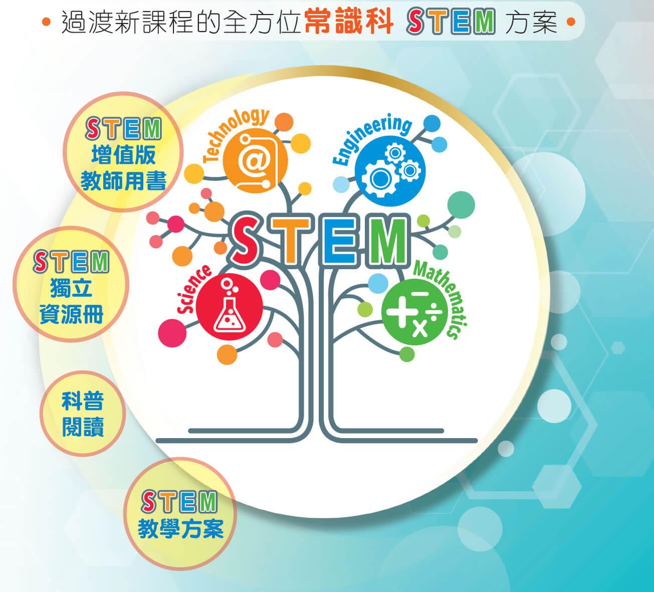 STEM In General Studies